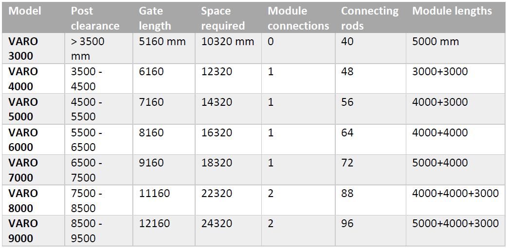 B-ALU Modular table