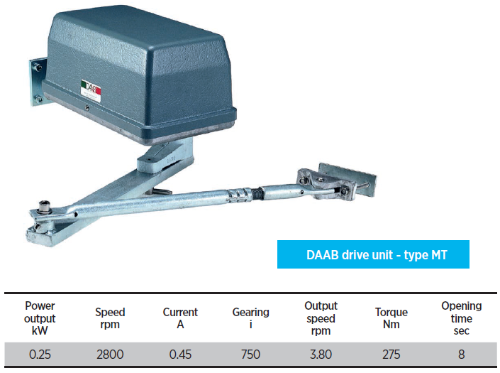 DAAB drive unit - type MT
